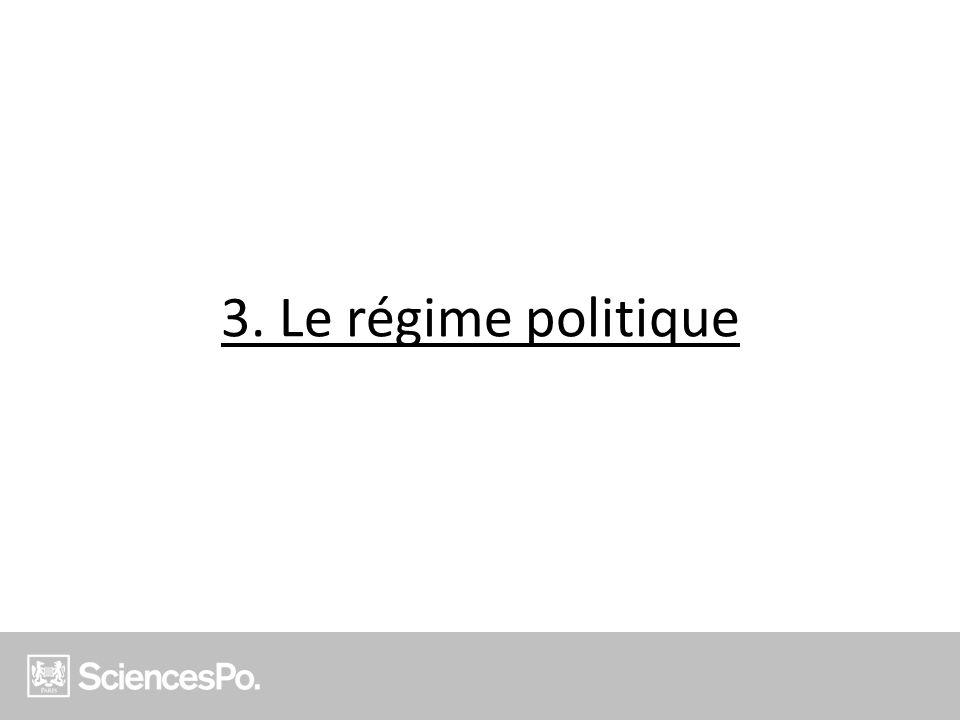 3. Le régime politique