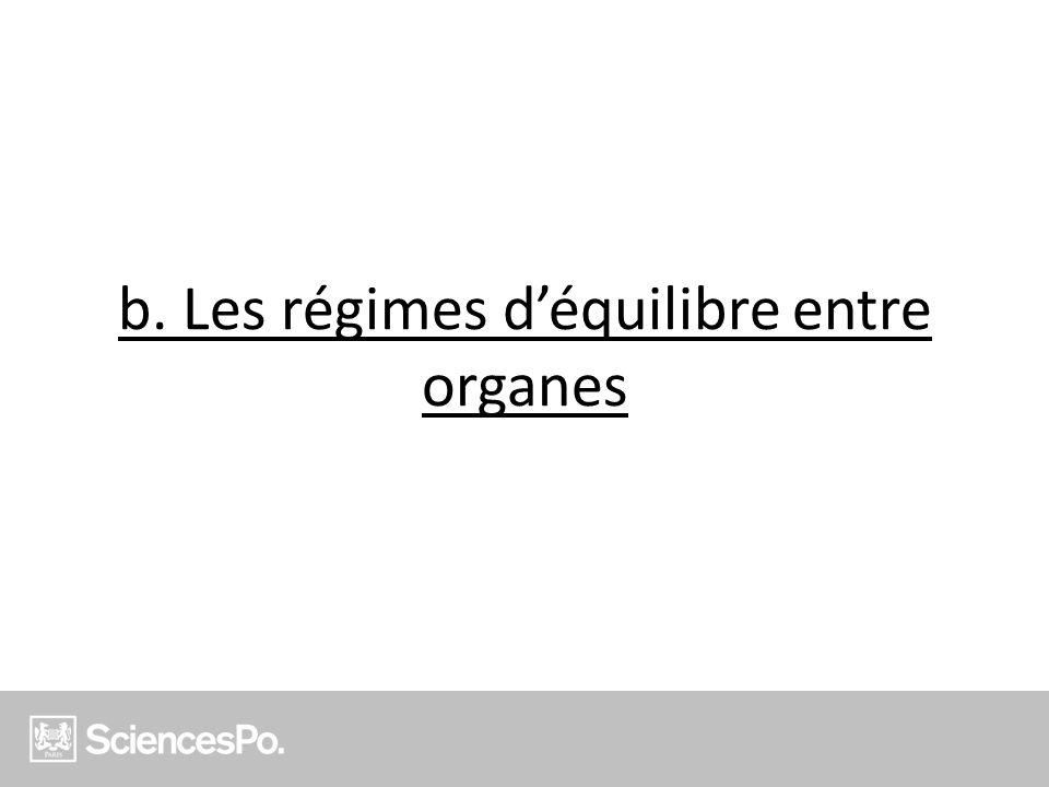 b. Les régimes d'équilibre entre organes