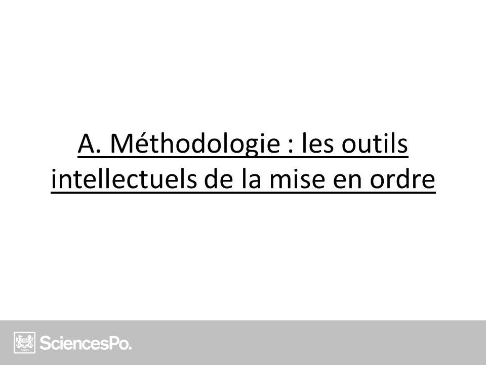 A. Méthodologie : les outils intellectuels de la mise en ordre