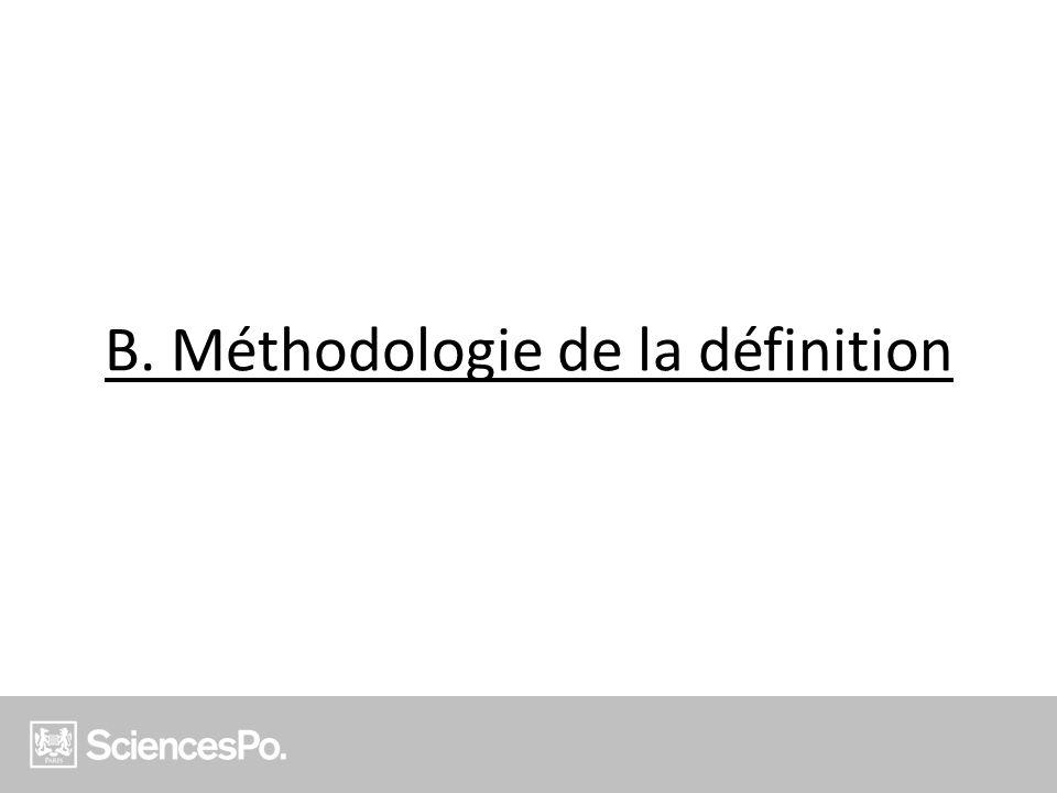 B. Méthodologie de la définition