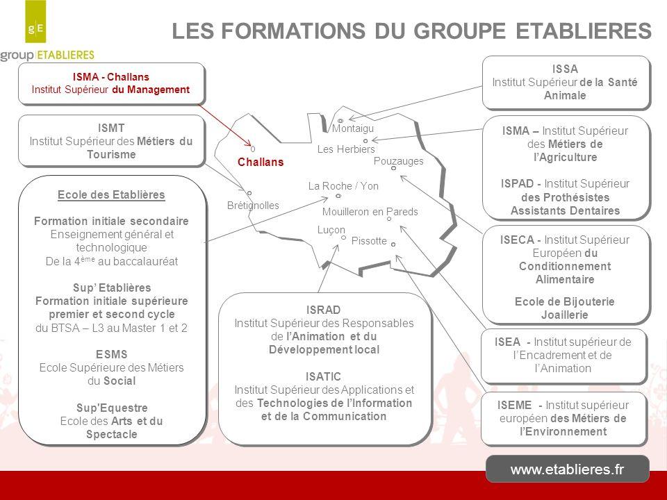 LES FORMATIONS DU GROUPE ETABLIERES