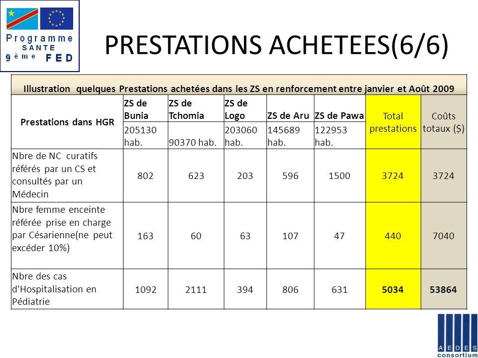 PRESTATIONS ACHETEES(6/6)