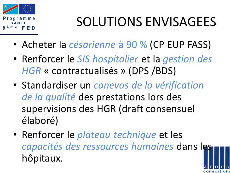 SOLUTIONS ENVISAGEES Acheter la césarienne à 90 % (CP EUP FASS)