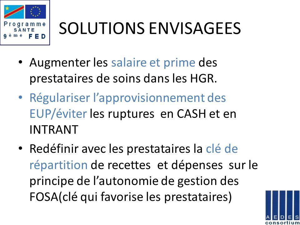 SOLUTIONS ENVISAGEES Augmenter les salaire et prime des prestataires de soins dans les HGR.