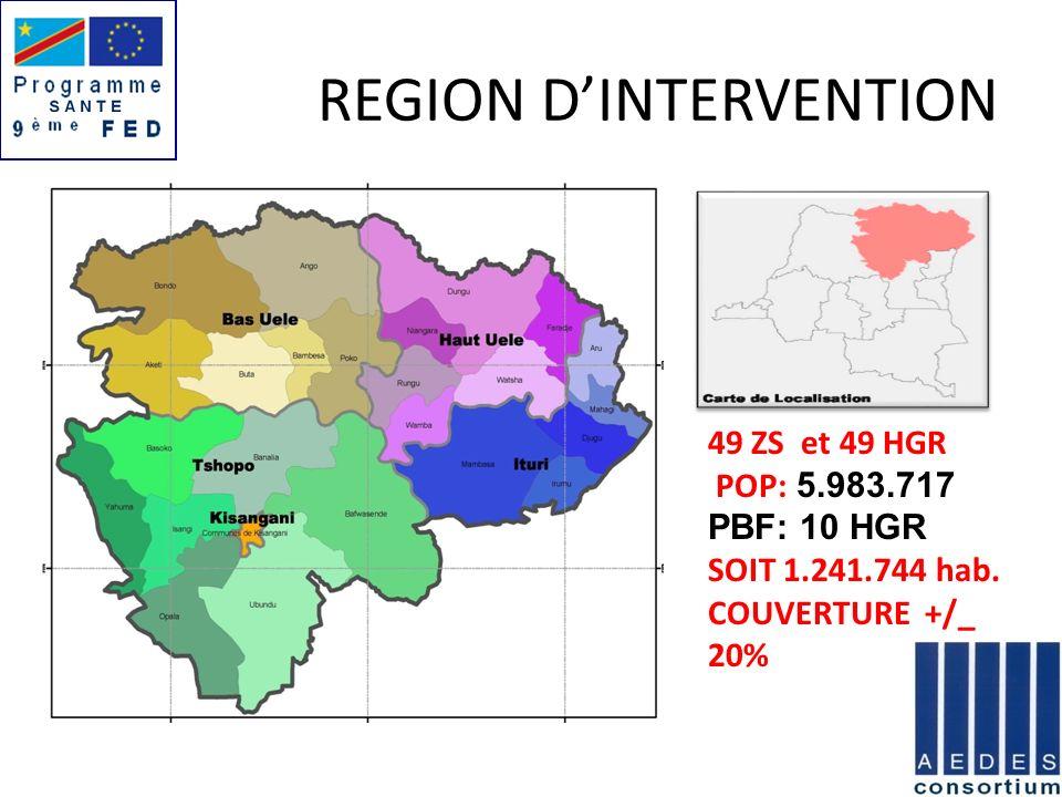 REGION D'INTERVENTION