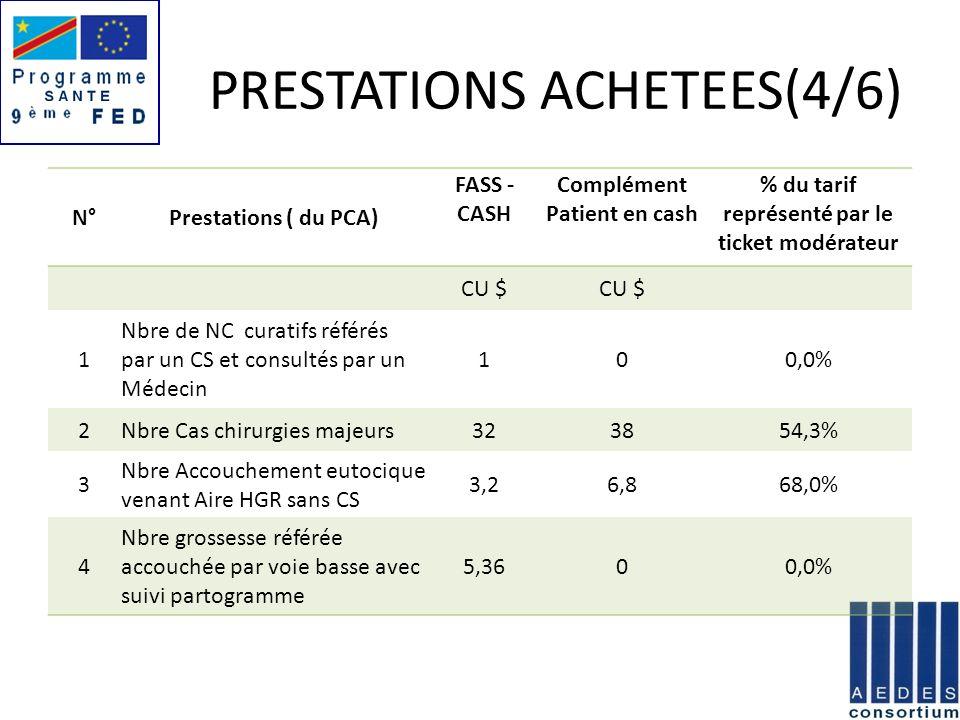 PRESTATIONS ACHETEES(4/6)