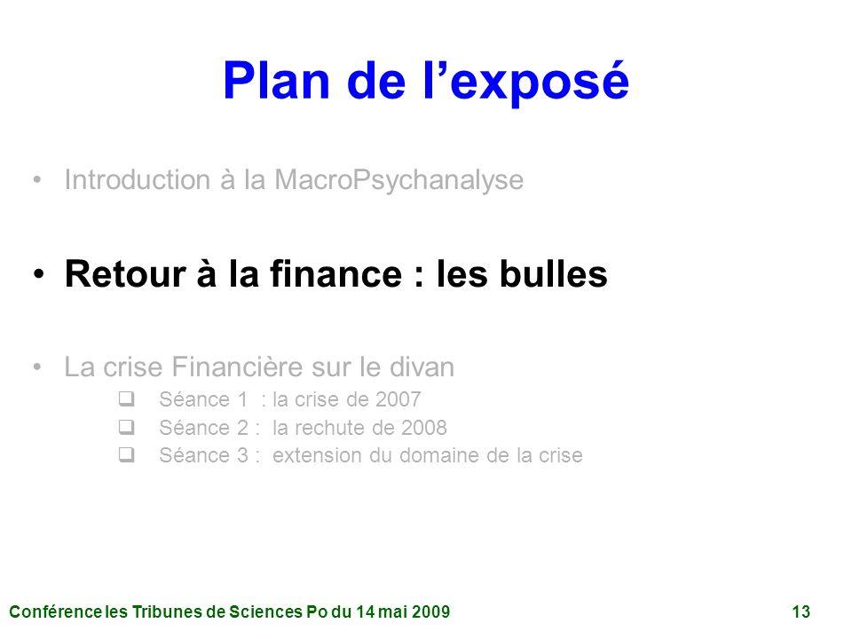 Plan de l'exposé Retour à la finance : les bulles