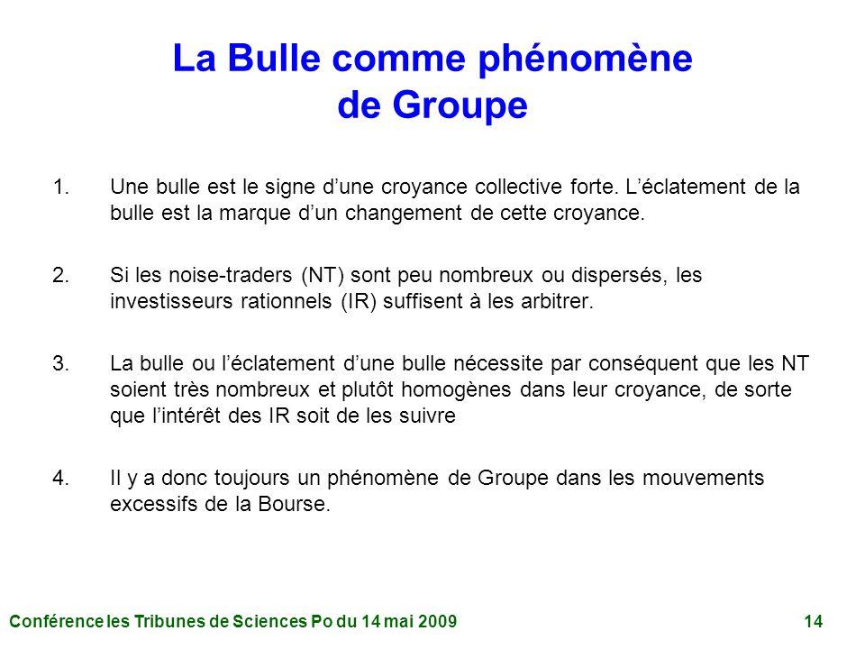 La Bulle comme phénomène de Groupe