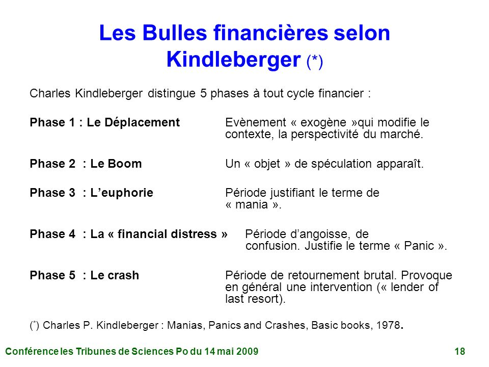 Les Bulles financières selon Kindleberger (*)
