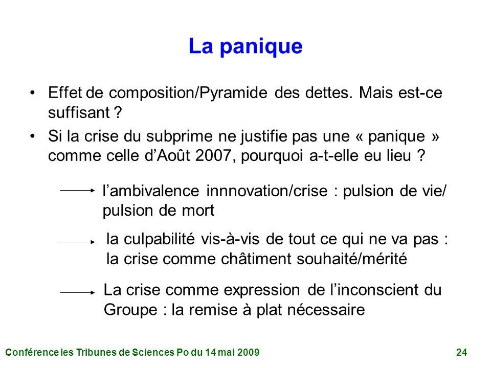 La panique Effet de composition/Pyramide des dettes. Mais est-ce suffisant