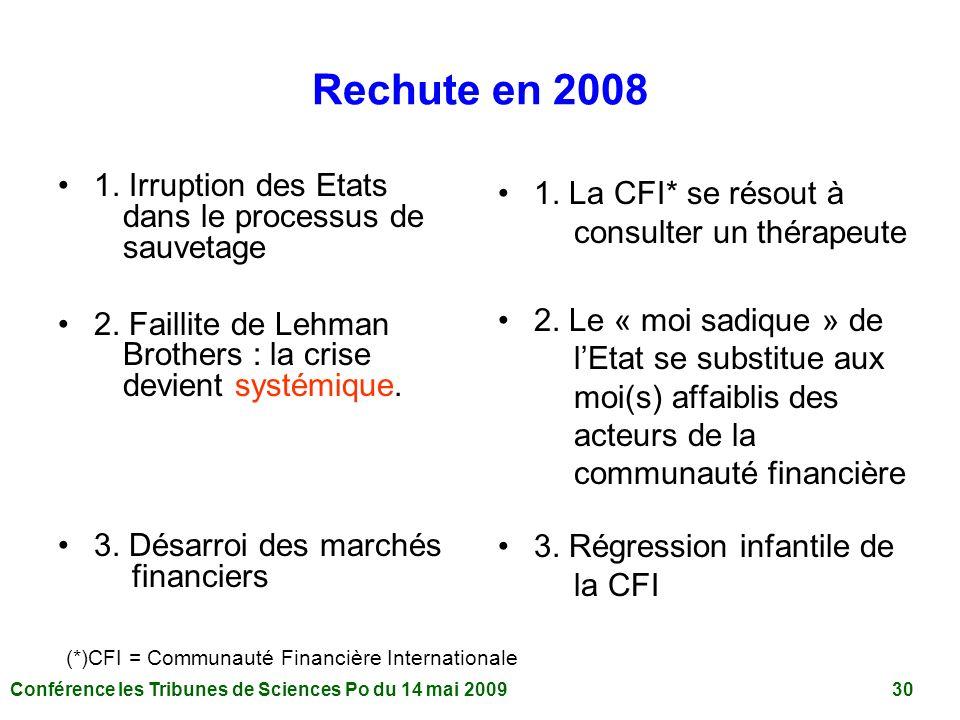 Rechute en 2008 1. Irruption des Etats dans le processus de sauvetage