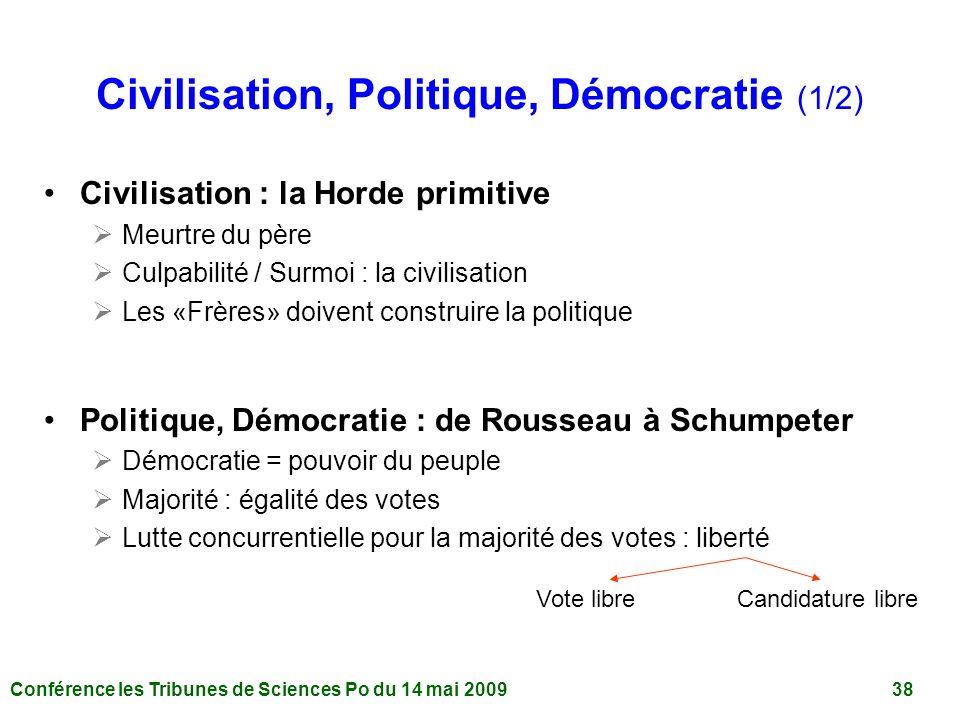 Civilisation, Politique, Démocratie (1/2)
