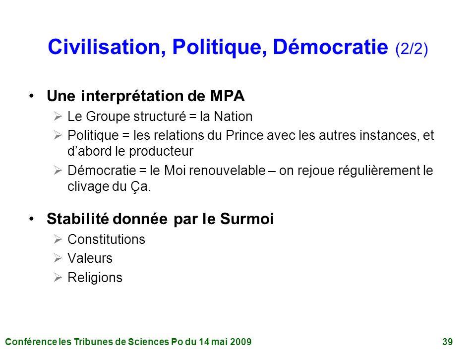 Civilisation, Politique, Démocratie (2/2)