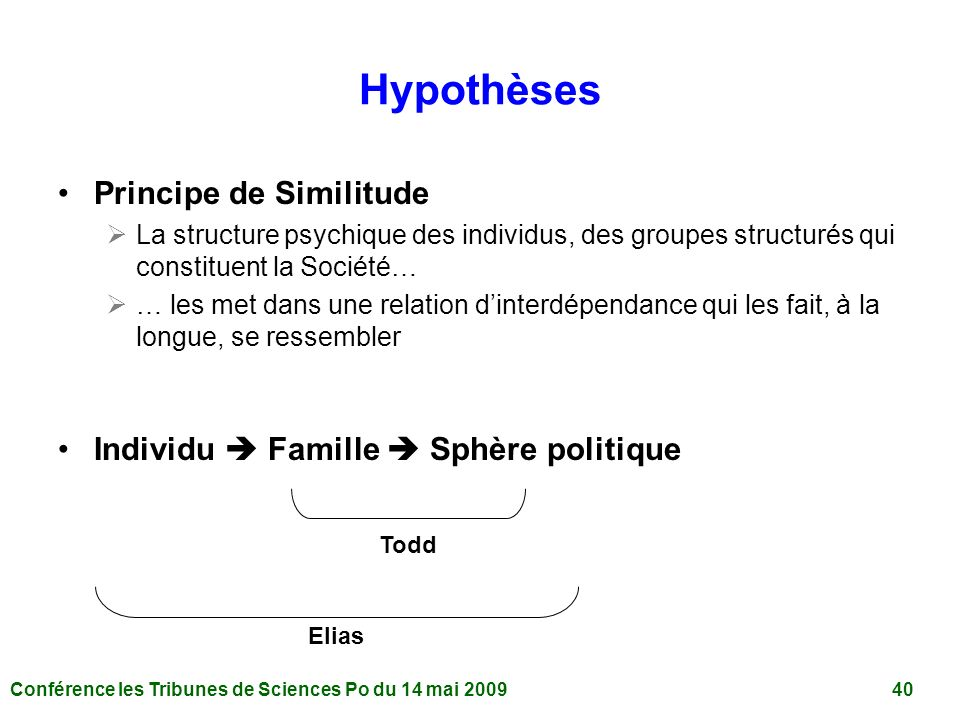 Hypothèses Principe de Similitude