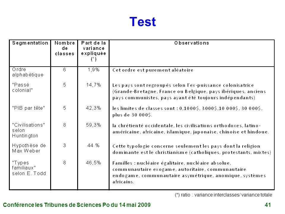 Test Conférence les Tribunes de Sciences Po du 14 mai 2009 41