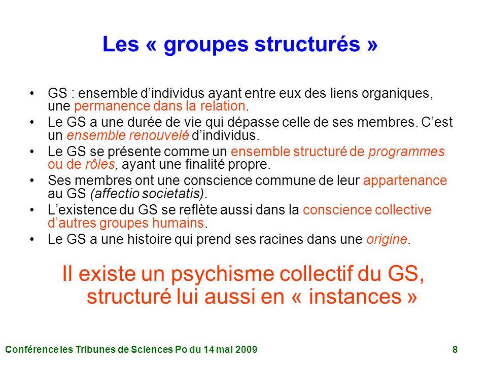 Les « groupes structurés »