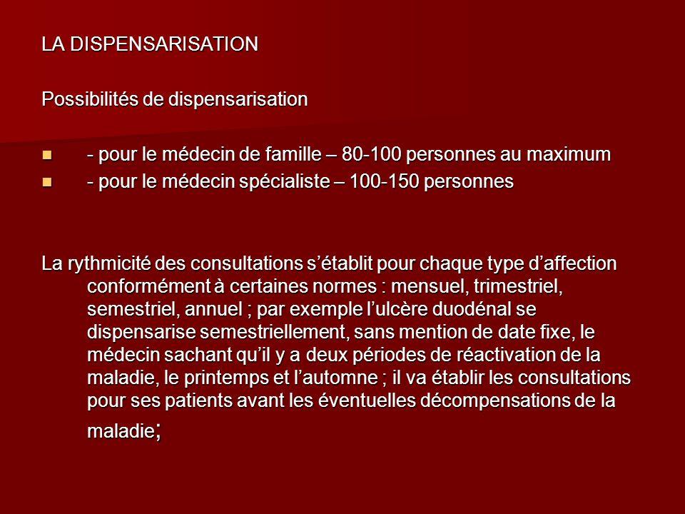 LA DISPENSARISATION Possibilités de dispensarisation. - pour le médecin de famille – 80-100 personnes au maximum.