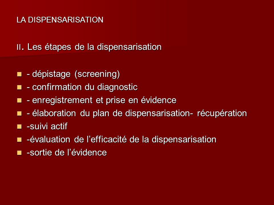 - dépistage (screening) - confirmation du diagnostic