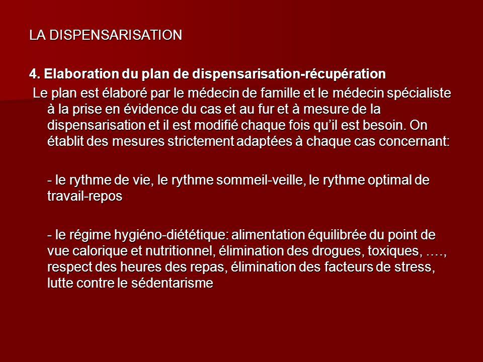 LA DISPENSARISATION4. Elaboration du plan de dispensarisation-récupération.