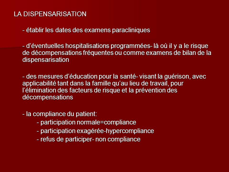 LA DISPENSARISATION- établir les dates des examens paracliniques.
