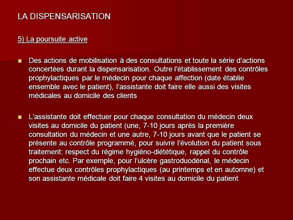 LA DISPENSARISATION 5) La poursuite active