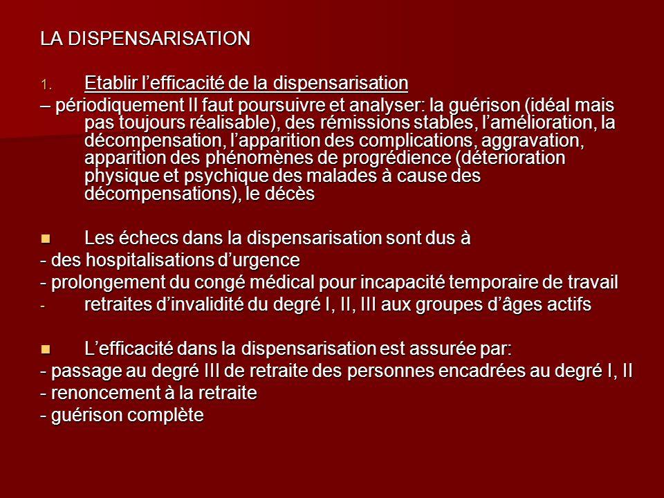 LA DISPENSARISATION Etablir l'efficacité de la dispensarisation.