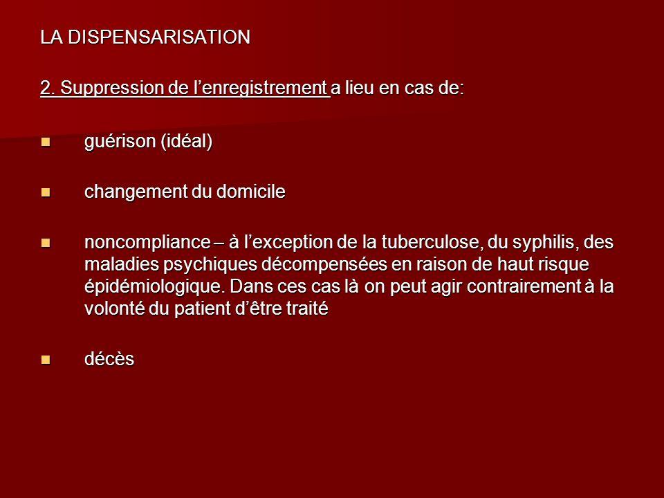 LA DISPENSARISATION2. Suppression de l'enregistrement a lieu en cas de: guérison (idéal) changement du domicile.