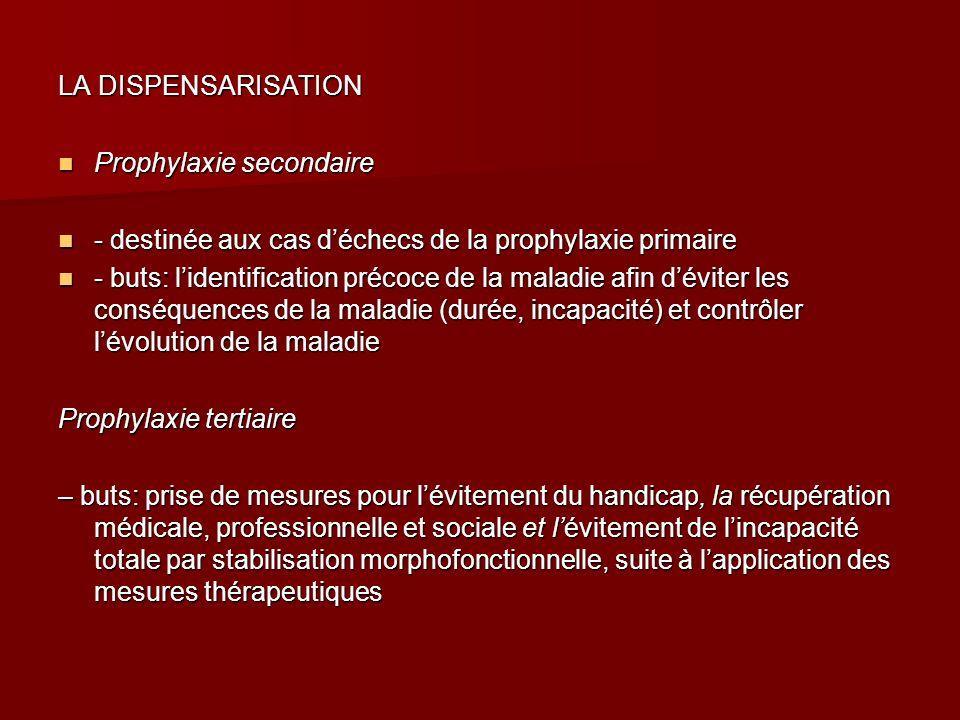 LA DISPENSARISATIONProphylaxie secondaire. - destinée aux cas d'échecs de la prophylaxie primaire.