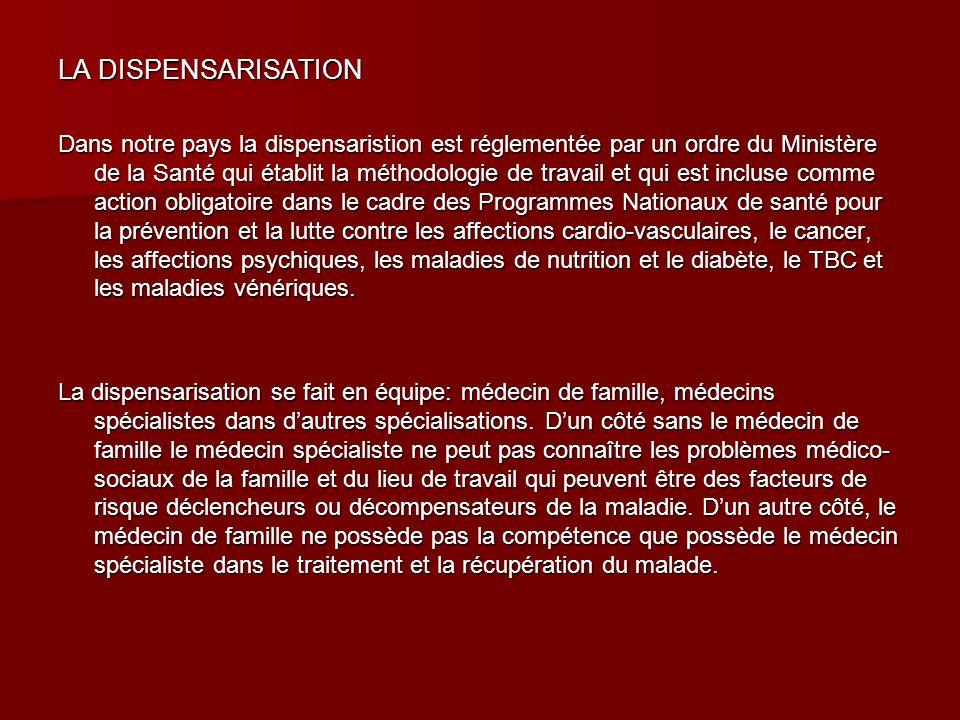 LA DISPENSARISATION