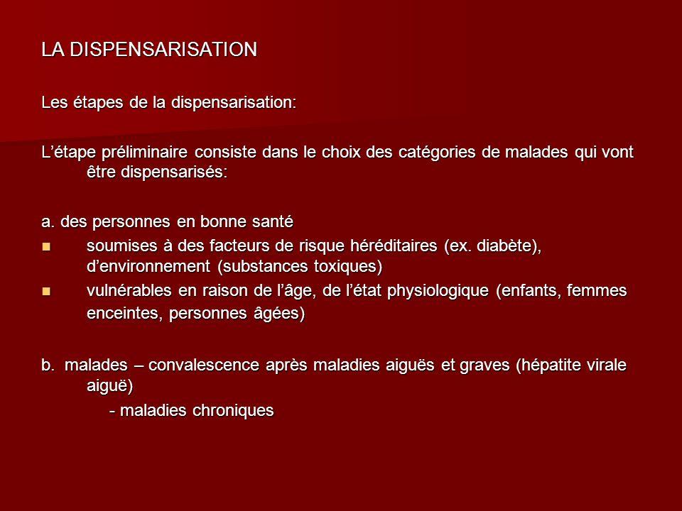 LA DISPENSARISATION Les étapes de la dispensarisation: