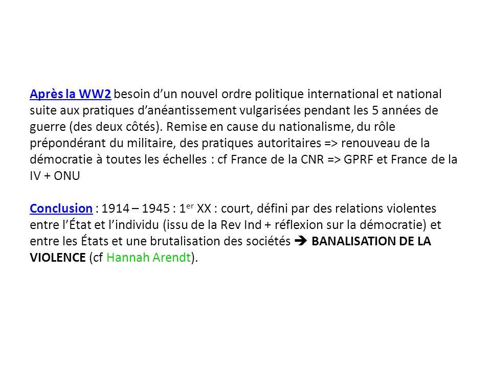 Après la WW2 besoin d'un nouvel ordre politique international et national