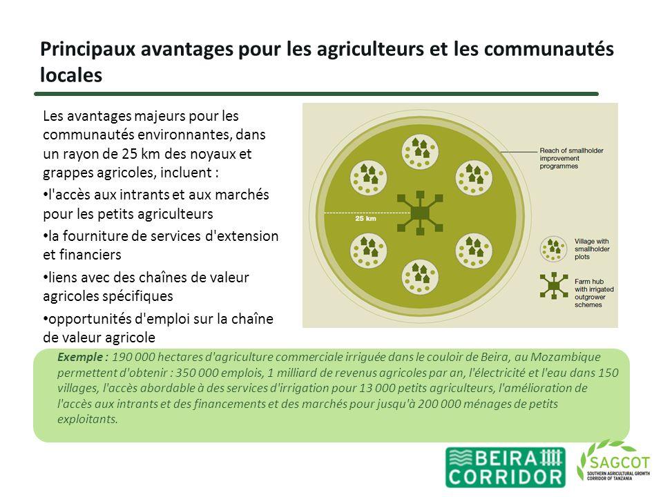 Principaux avantages pour les agriculteurs et les communautés locales