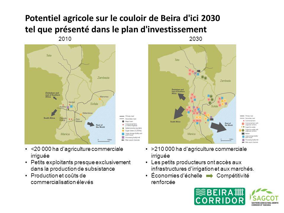 Potentiel agricole sur le couloir de Beira d ici 2030 tel que présenté dans le plan d investissement