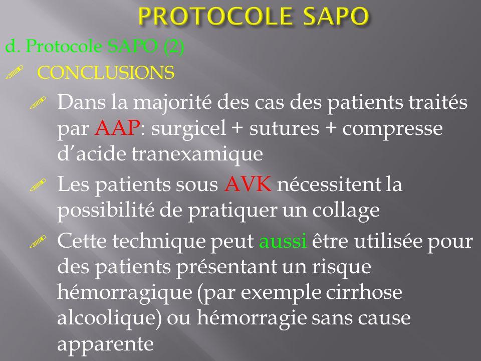 PROTOCOLE SAPOd. Protocole SAPO (2) CONCLUSIONS.