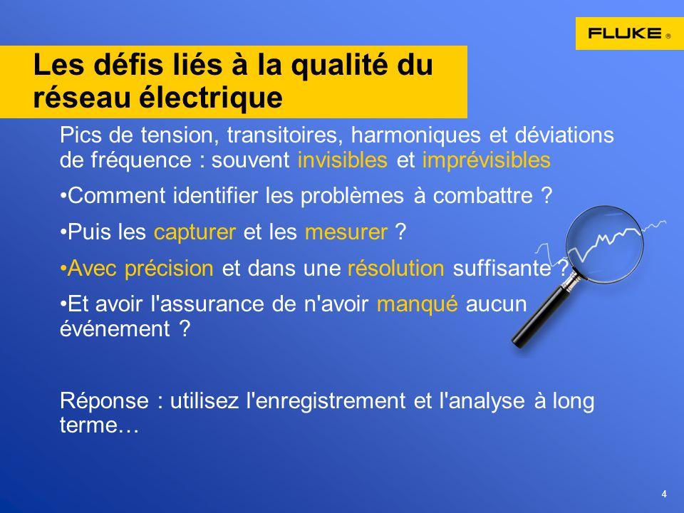Les défis liés à la qualité du réseau électrique