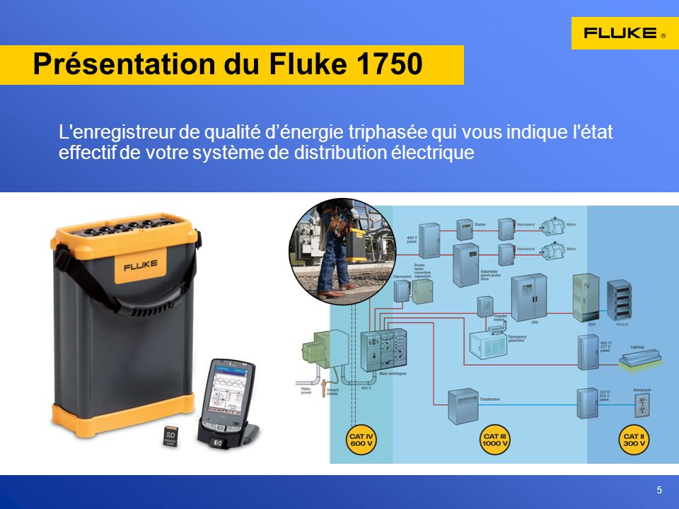 Présentation du Fluke 1750L enregistreur de qualité d'énergie triphasée qui vous indique l état effectif de votre système de distribution électrique.
