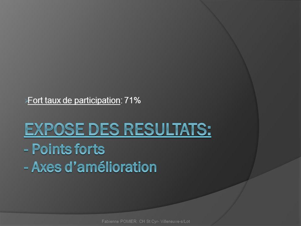 EXPOSE DES RESULTATS: - Points forts - Axes d'amélioration