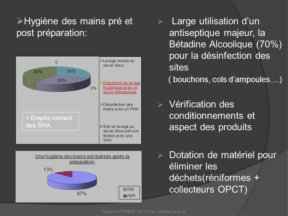 Fabienne POMIER; CH St Cyr- Villeneuve-s/Lot