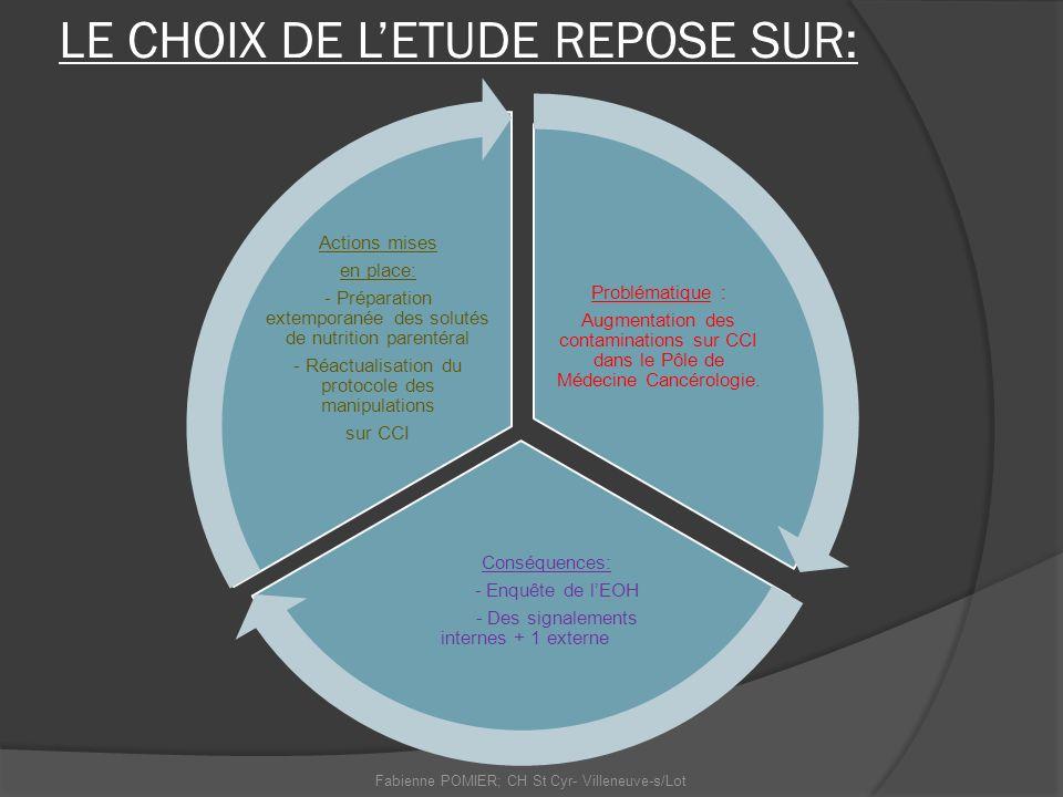 LE CHOIX DE L'ETUDE REPOSE SUR: