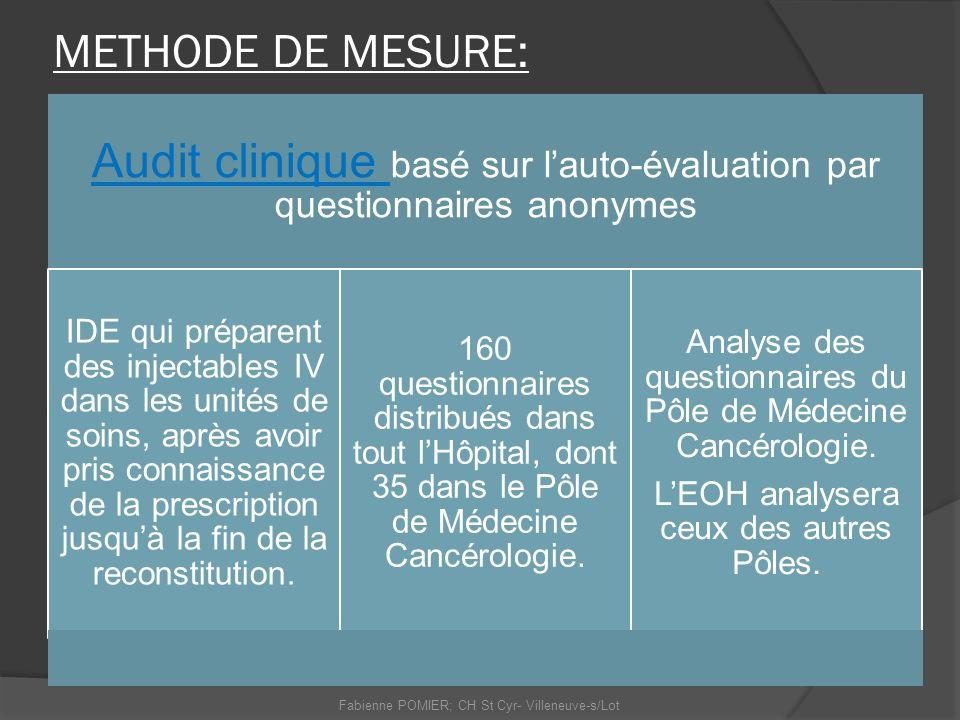 Audit clinique basé sur l'auto-évaluation par questionnaires anonymes