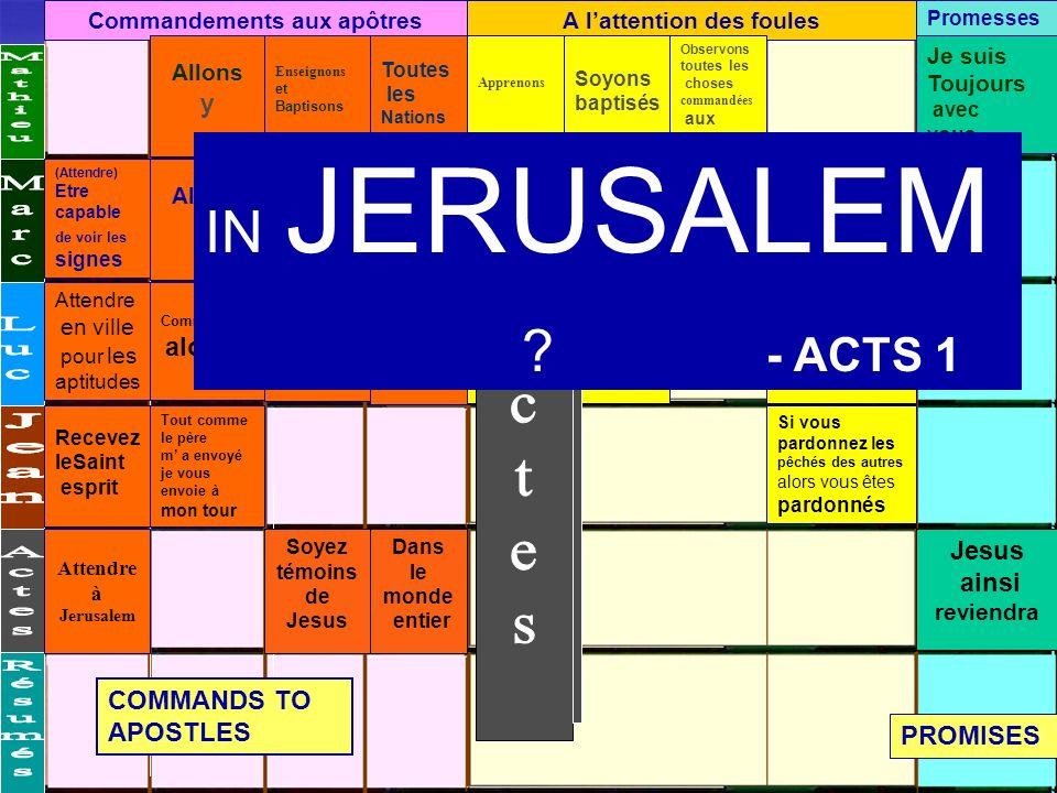 IN JERUSALEM - ACTS 1 Etre sauvé Repentance et Croire être Actes
