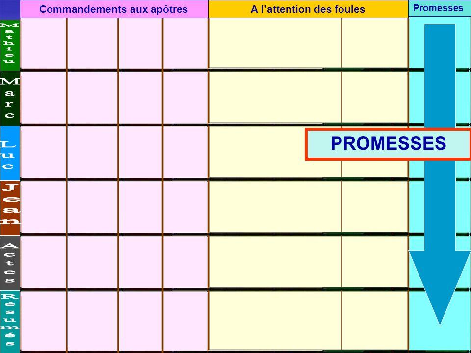 PROMESSES Chaque promesse sera placée dans la colonne de droite.