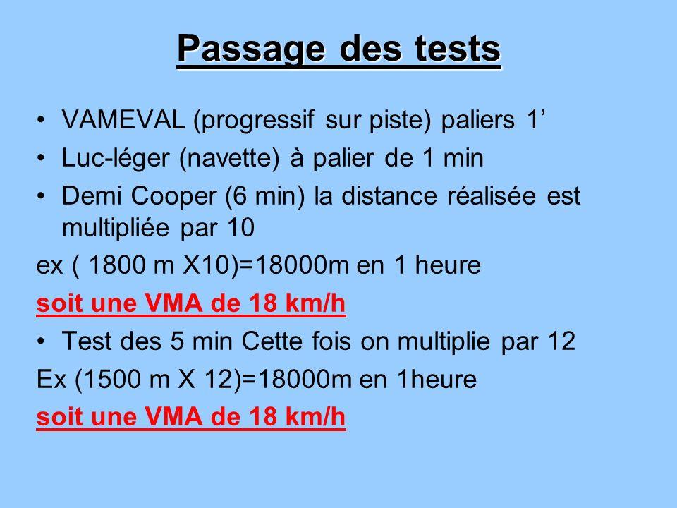 Passage des tests VAMEVAL (progressif sur piste) paliers 1'
