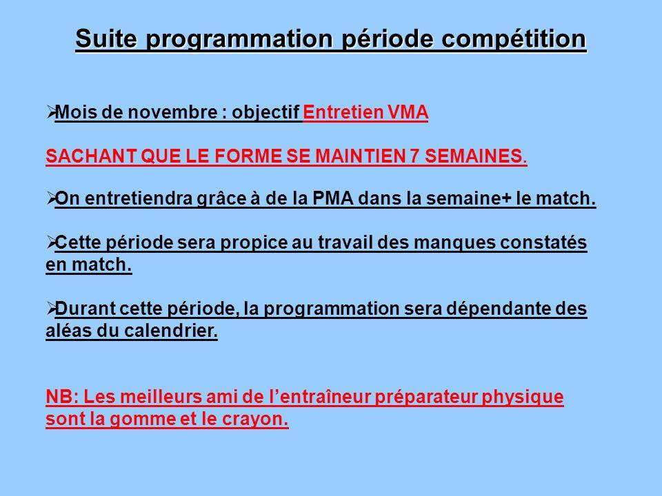 Suite programmation période compétition