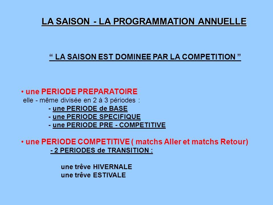 LA SAISON - LA PROGRAMMATION ANNUELLE