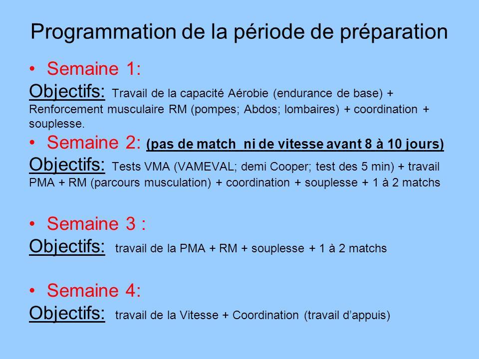 Programmation de la période de préparation