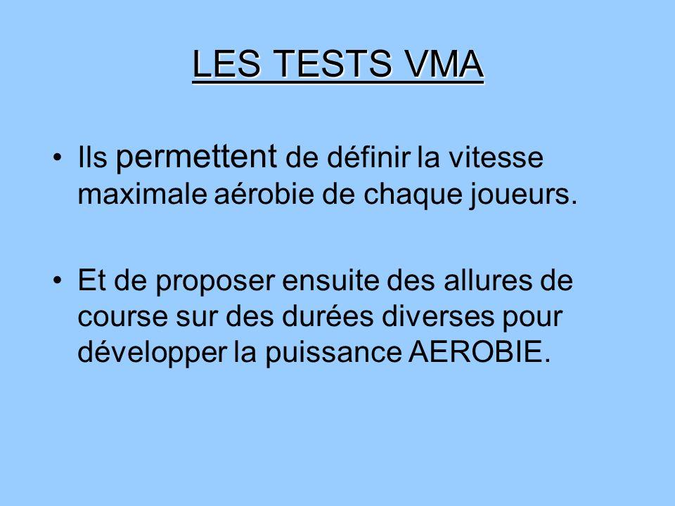 LES TESTS VMA Ils permettent de définir la vitesse maximale aérobie de chaque joueurs.