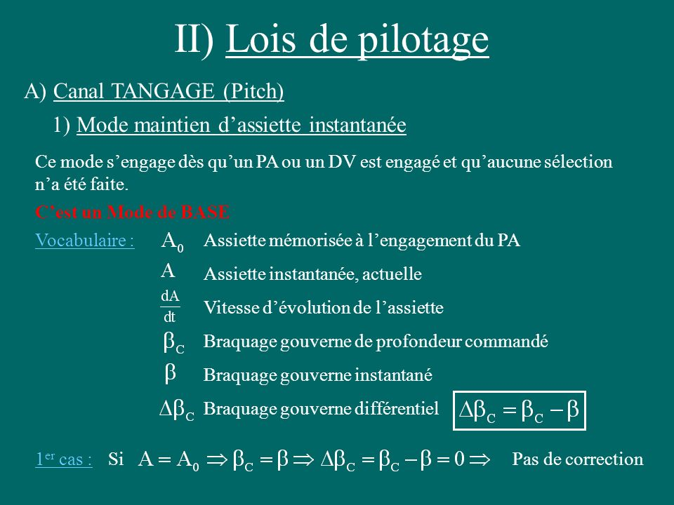 II) Lois de pilotage A) Canal TANGAGE (Pitch)