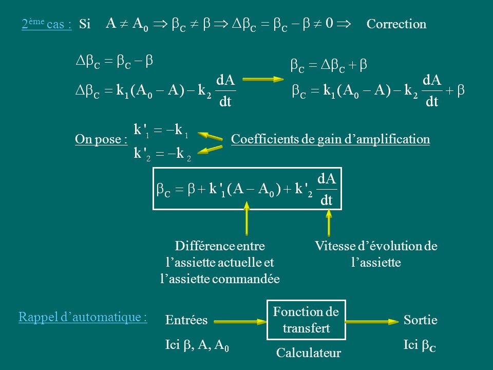 Coefficients de gain d'amplification