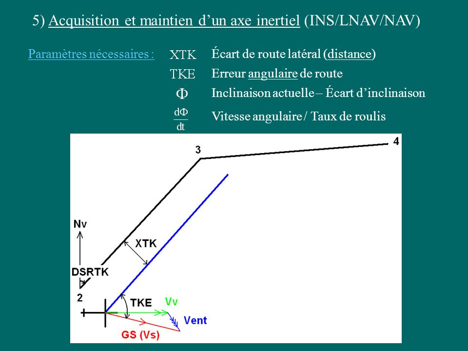 5) Acquisition et maintien d'un axe inertiel (INS/LNAV/NAV)